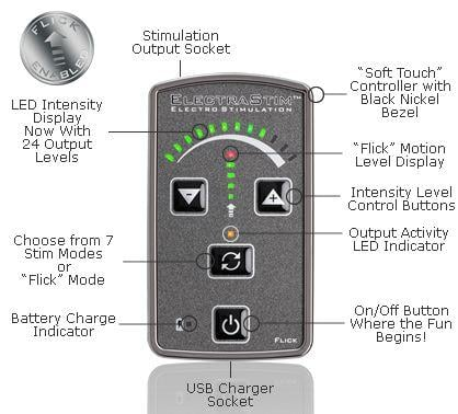 The controls on the EM60-E are very easy to understand and use