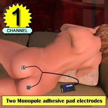 Two monopole adhesive pads either side of your butt cheeks