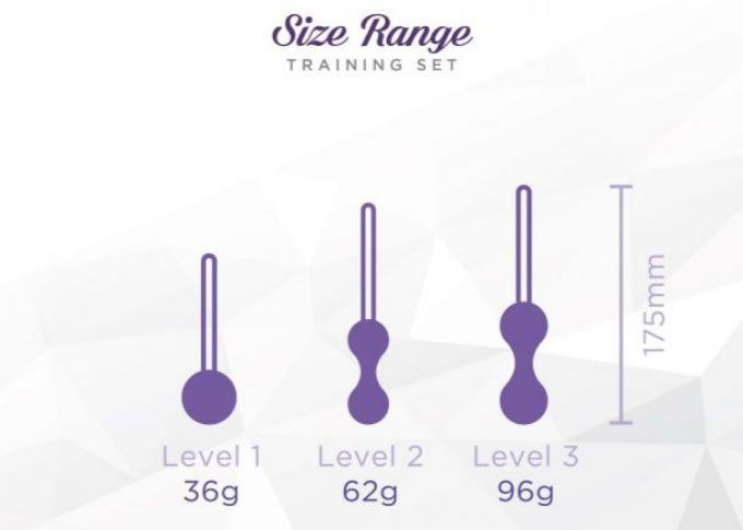 Immagine che mostra i pesi delle tre sfere di allenamento di Kegel
