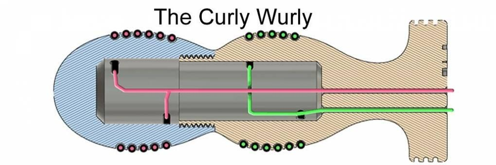 DIY Bi-Polar Insteekbare elektrode - The Curly Wurly